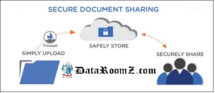 dataroomz